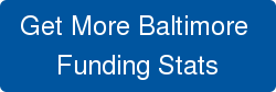 Get More Baltimore  Funding Stats
