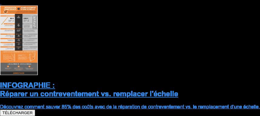 INFOGRAPHIE : Réparer un contreventement vs. remplacer l'échelle  Découvrez comment sauver 85% des coûts avec de la réparation de  contreventement vs. le remplacement d'une échelle. TÉLÉCHARGER