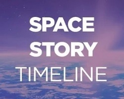Space Story Timeline Infographic