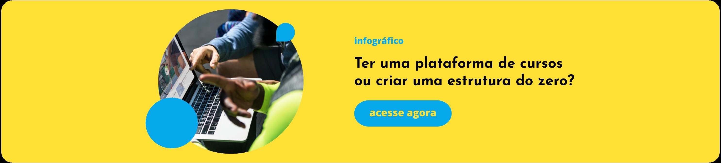 Infografico Plataforma de Cursos ou estrutura do Zero Sambatech