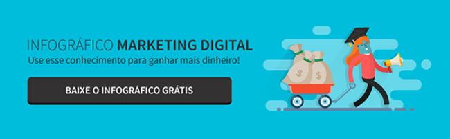 infografico marketing digital