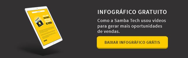 infografico videos para gerar oportunidades de venda