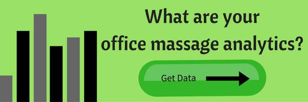 office massage ROI