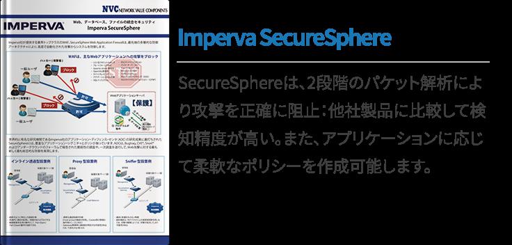 Imperva SecureSphere