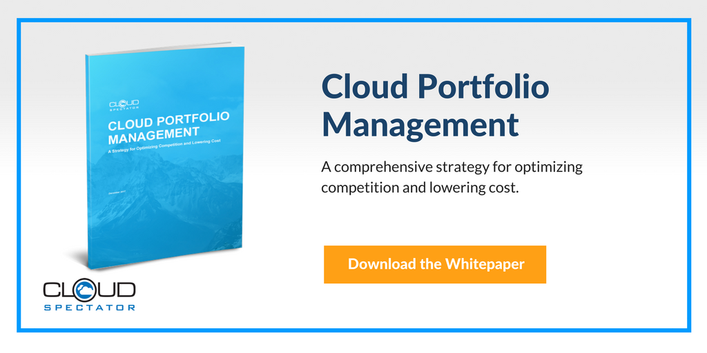 Download: Cloud Portfolio Management