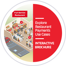 Explore restaurant payments use cases
