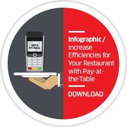 Increase Efficiencies for Your Restaurant with Pay-at-the-Table
