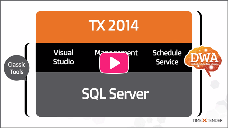 Learn more about Custom Code  - a new feature in TX2014 SR2