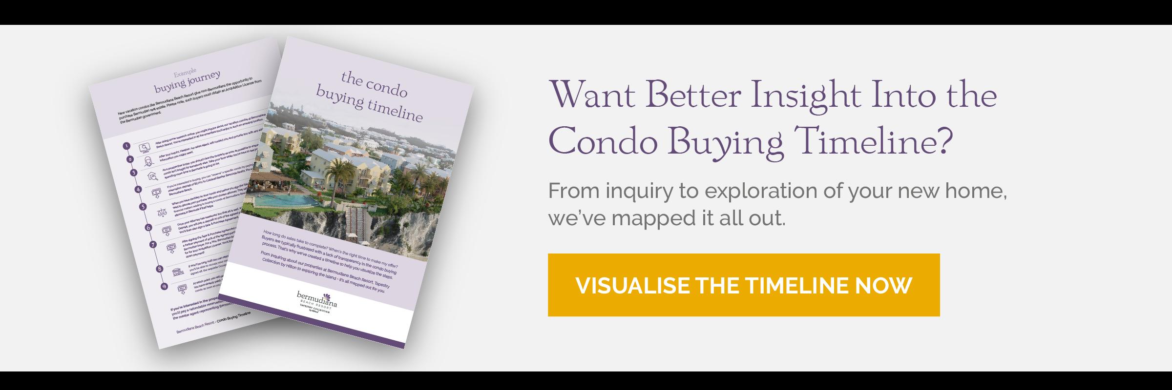 condo buying timeline