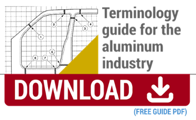 Terminology guide for the aluminum industry