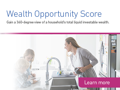 Learn more about Wealth Opportunity Score