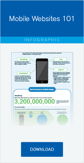 Mobile Websites 101 Infographic Free Download