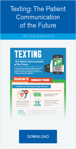 Free Infographic: Texting Patients