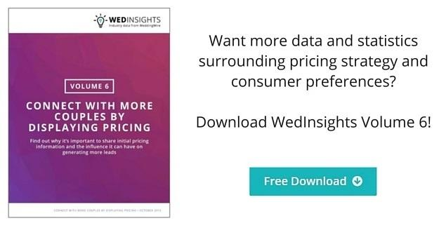 Download WedInsights Volume 6 for more data and statistics surrounding pricing strategy and consumer preferences