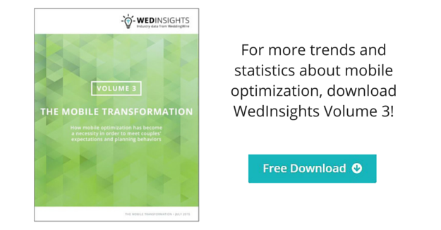 Download WedInsights Volume 3 to learn more