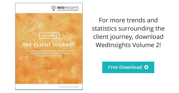 Download WedInsights Volume 2 today!