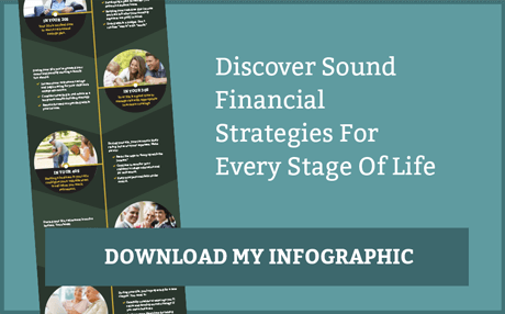 Discover Sound Financial Strategies For Every Stage Of Life. Download My Infographic