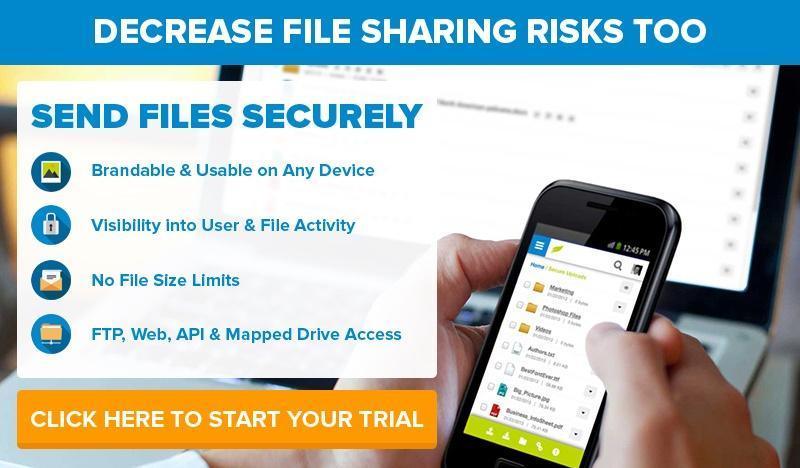 it outsourcing risks file sharing risks