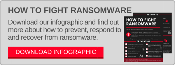 CTA_How to Fight Ransomware