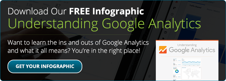 Download our Google Analytics Infographic