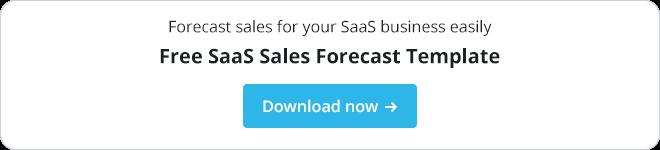 免费萨斯销售预测模板