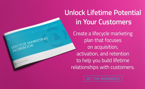 Lifecycle Marketing Free E-Book