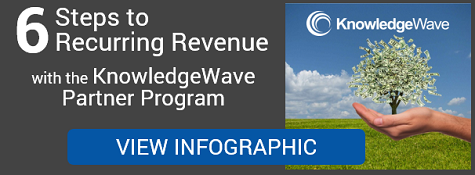 6 Steps to Recurring Revenue - View Infographic