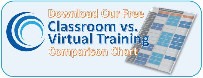 Download our free Classroom vs. Virtual Training Battle Card