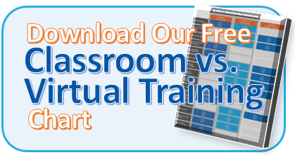 Download our free Classroom vs. Virtual Training Battlecard