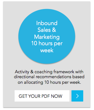 inbound sales & marketing 10 hours per week activity framework