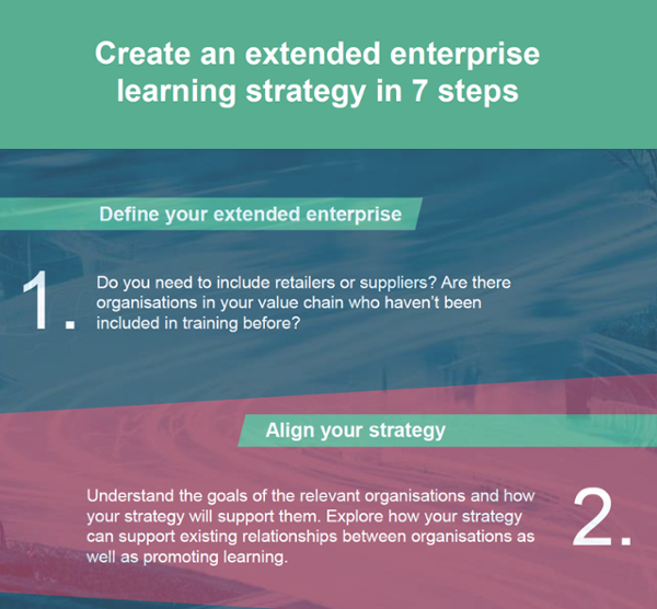 Create an extended enterprise learning strategy