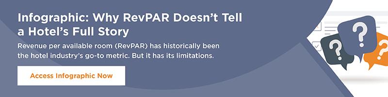 Infographic: RevPAR