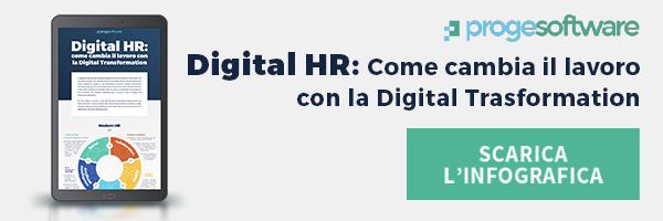 digital-hr-digital-trasformation