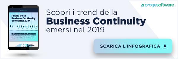 I-trend-della-Business-Continuity-nel-2019