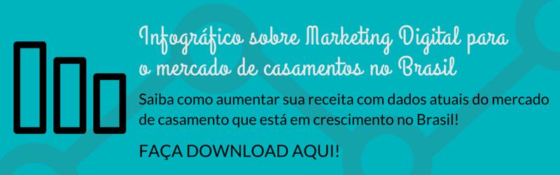 Clique aqui e baixe o Infográfico  sobre Marketing Digital para o mercado de Casamentos no Brasil