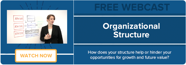 Organizational Structure - Free Webcast