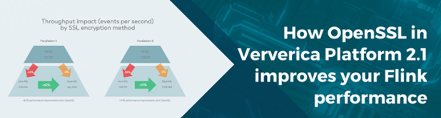 Ververica Platform, OpenSSL, throughput improvement