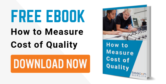 Free ebook how to measure cost of quality
