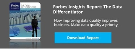 Fores Insights Report