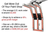 Get more out of your paint shop with electric IR technology