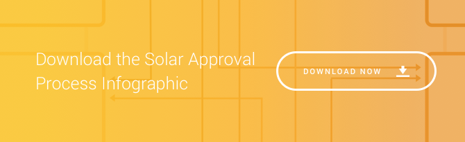 Download the Solar Approval Process Infographic