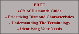 FREE 4C's of Diamonds Guide - Prioritizing Diamond Characteristics - Understanding The Terminology - Identifying Your Needs