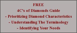 FREE 4C's of Diamonds Guide - Prioritizing Diamond Characteristics - Understanding The Terminology - Identifying Your Needs