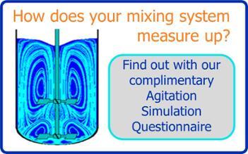 Agitation Simulation Questionnaire