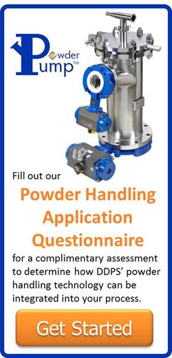 Powder Handling Application Questionnaire