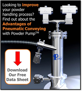 Powder Pump data sheet banner