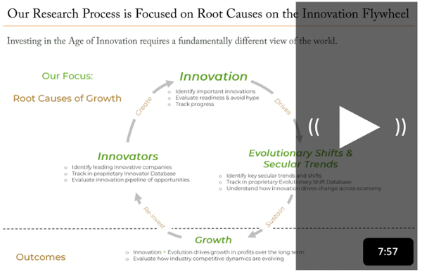 [VLOG] Check out our innovation-focused research process