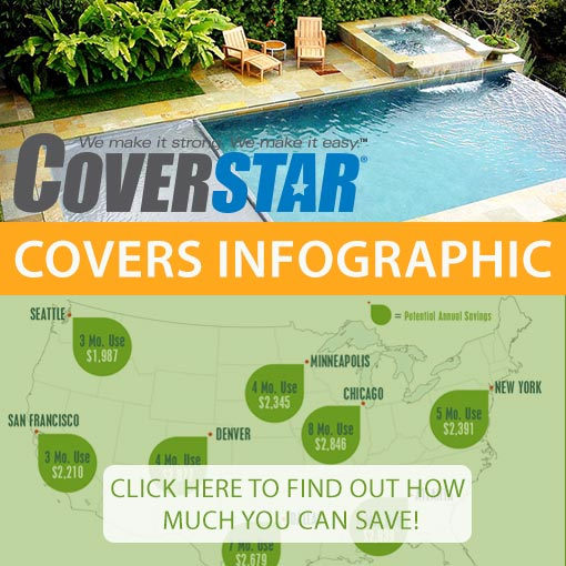 Coverstar_Automatic_Safety_Covers_Infographic