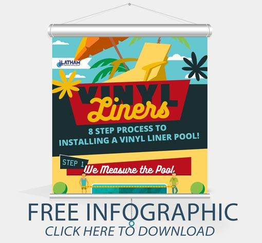 How_to_Install_a_Vinyl_Liner_Pool_Infographic