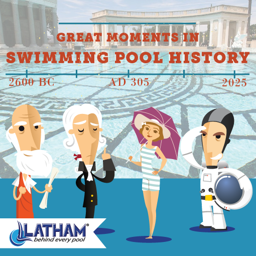 History-of-the-swimming-pool-ebook-Latham-Pool-Products